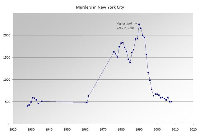 NYC_murders